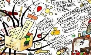 de-clutter-mindmap1-1024x737